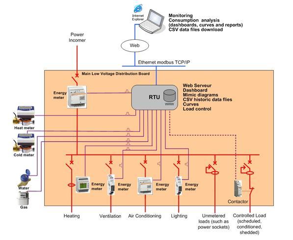 energy-management1