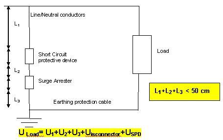 example : figure 1