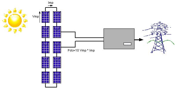 solar pv power plant installation guide