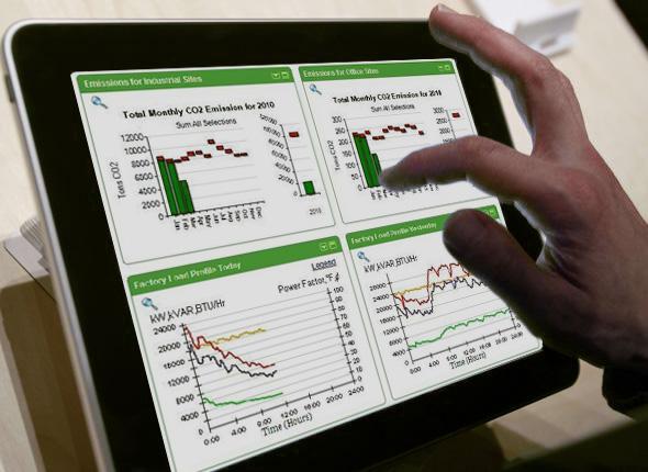 Energy management with iPad