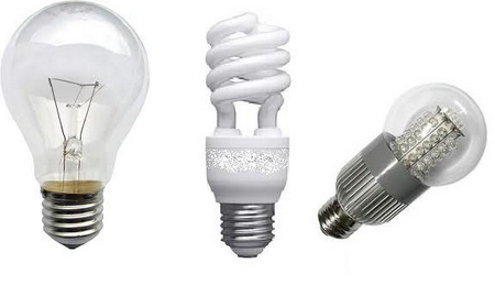 Typical incandescent, CFL and LED bulbs (as they appear from left to right)