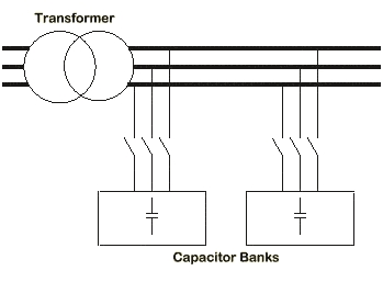 Is Power Factor that important 1