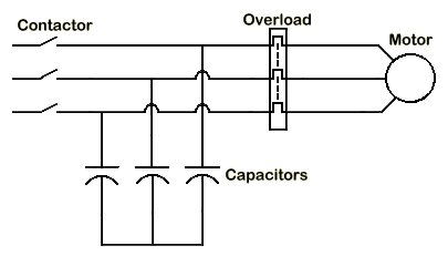 Is Power Factor that important 2