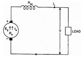 What is an electric generator 6