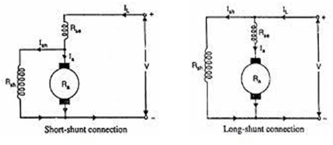 What is an electric generator 8