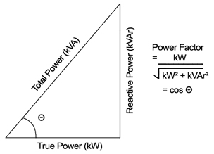 AC Power 1