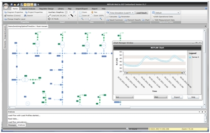Softwares for Power System Analysis 3