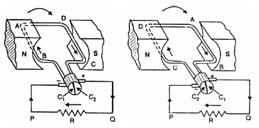 DC Generator 2