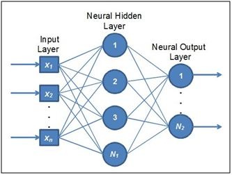 Artificial Neural Network Based Power System Restoration 2