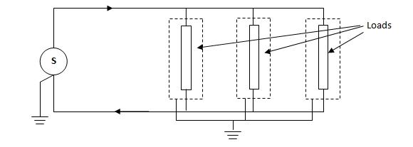 Electrical Earthing Grounding 3