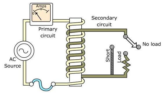 Behavior of Transformer on Loading 2