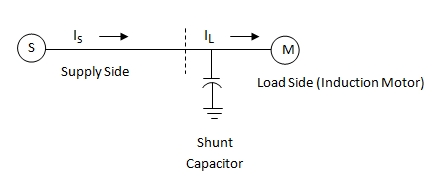 Using Capacitors in Electrical Circuits