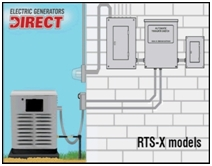 Automatic Transfer Switch 2
