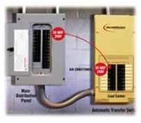 Automatic Transfer Switch 3
