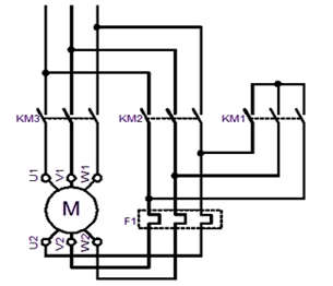 Starting of an induction motor