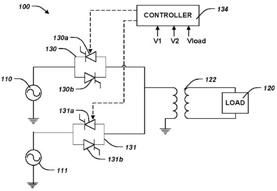Static Transfer Switch 1