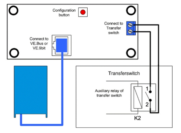 What is a transfer switch4