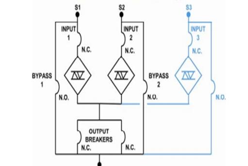 Three way Transfer Switch 2