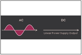 Choosing the right power supply 1