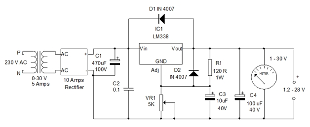 Choosing the right power supply 3