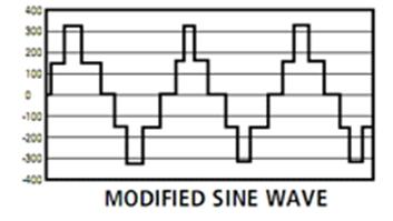 Types of Inverters 2