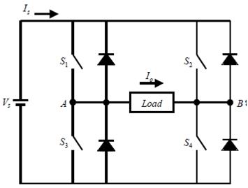 Cascaded H-bridge multilevel inverters 1