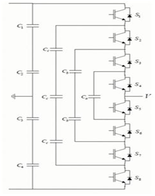 Flying Capacitor multilevel inverters 1