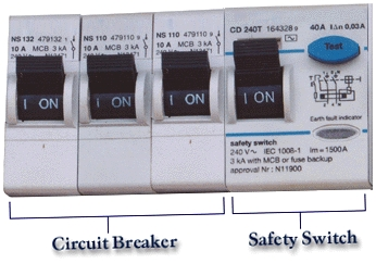 What is a Circuit Breaker 1