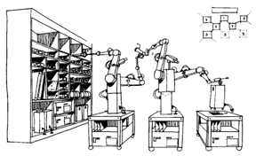 Automation Systems 1