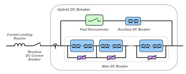 Types of Circuit Breakers 4
