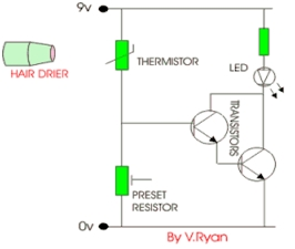 Polyfuse Circuit Breakers 2