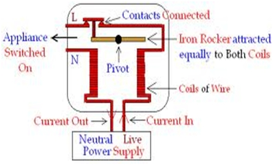 Residual Current Circuit Breakers 2
