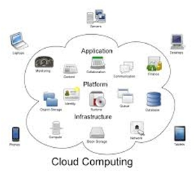 How Cloud Computing impacts Electrical Systems 1
