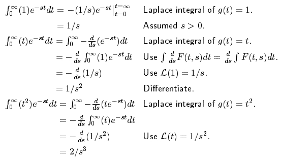 Introduction to Laplace Transform4