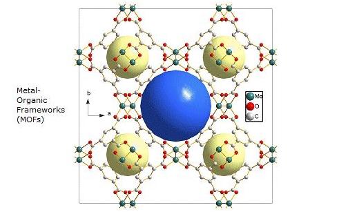 Metal Organic Framework and its impact on electronics 1