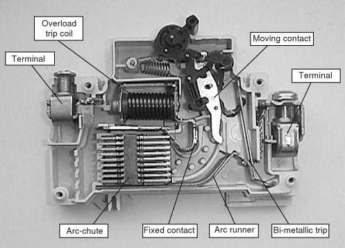 Selection of Miniature Circuit Breaker