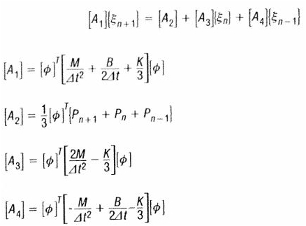 Transient Response Analysis of Control Systems13