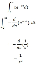 Basics of Laplace Transform 5