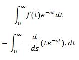 Basics of Laplace Transform 6