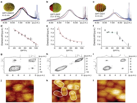 Magnetic-Nanoparticles-for-Heat-Dissipation-in-Electrical-Systems-2
