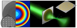Improving Light Absorption in Semiconductors through Optical Nano activity 7