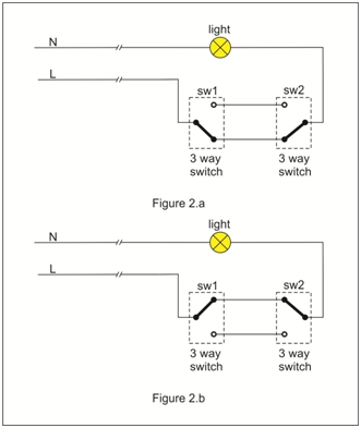 Multiway Switching - A must in modern electrical systems