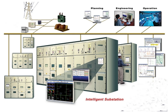 Fig 2.Intelligent substation