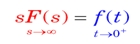 Theorems of Laplace Transform 11