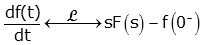 Theorems of Laplace Transform 13