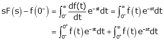 Theorems of Laplace Transform 14