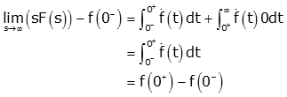 Theorems of Laplace Transform 16