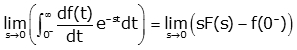 Theorems of Laplace Transform 21