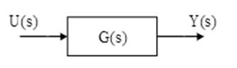 Y(s) = G(s) U(s)