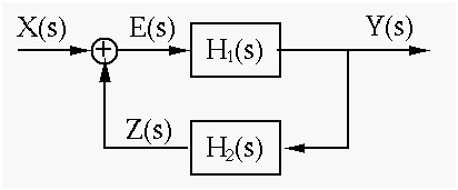 Simulation Diagrams of Laplace Transform 9